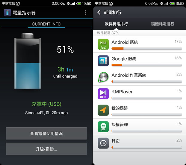 ﹝Android﹞BatteryBot Battery Indicator 詳細的電池電量指示器